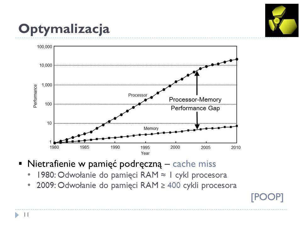 Optymalizacja Nietrafienie w pamięć podręczną – cache miss [POOP]